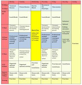 football talent id timetable